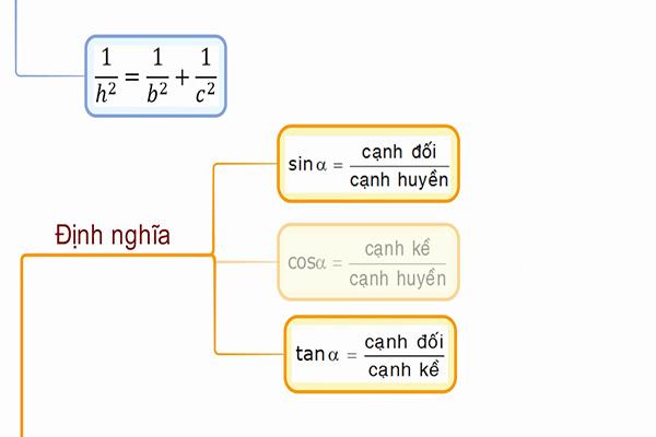 Hệ thức lượng trong tam giác vuông bản chi tiết