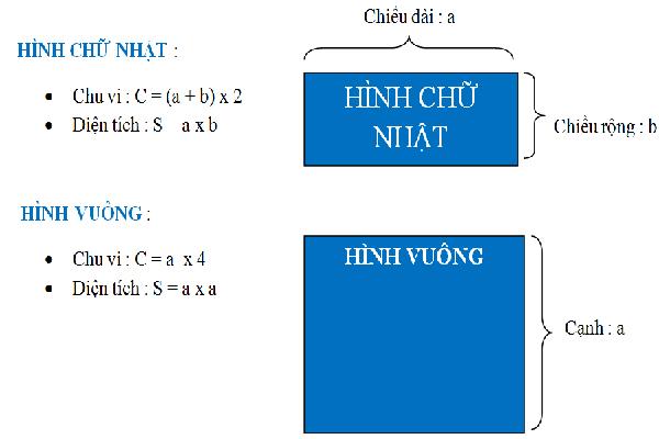 Giải bài tập toán lớp 3 chi tiết cả năm